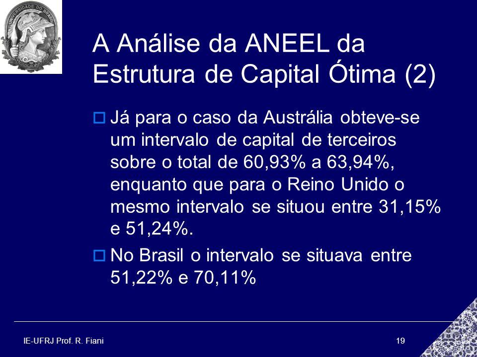 IE-UFRJ Prof. R. Fiani19 A Análise da ANEEL da Estrutura de Capital Ótima (2) Já para o caso da Austrália obteve-se um intervalo de capital de terceir