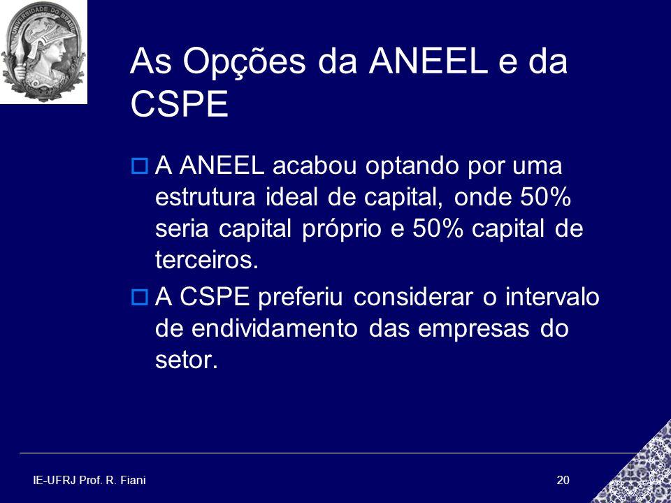 IE-UFRJ Prof. R. Fiani20 As Opções da ANEEL e da CSPE A ANEEL acabou optando por uma estrutura ideal de capital, onde 50% seria capital próprio e 50%