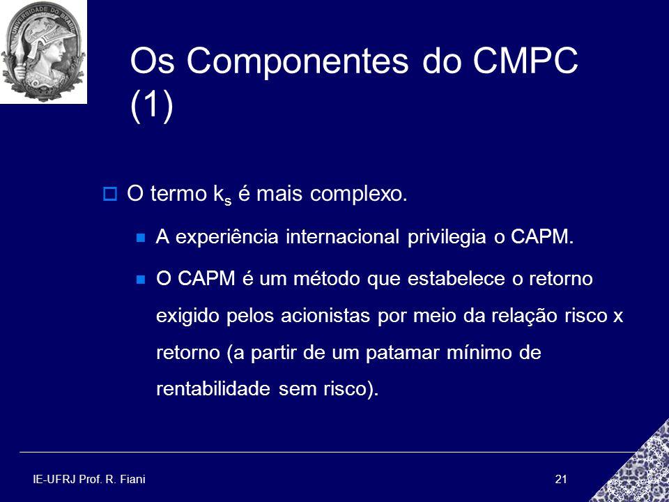 IE-UFRJ Prof. R. Fiani21 Os Componentes do CMPC (1) O termo k s é mais complexo. A experiência internacional privilegia o CAPM. O CAPM é um método que