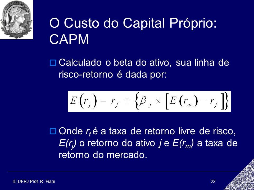 IE-UFRJ Prof. R. Fiani22 O Custo do Capital Próprio: CAPM Calculado o beta do ativo, sua linha de risco-retorno é dada por: Onde r f é a taxa de retor