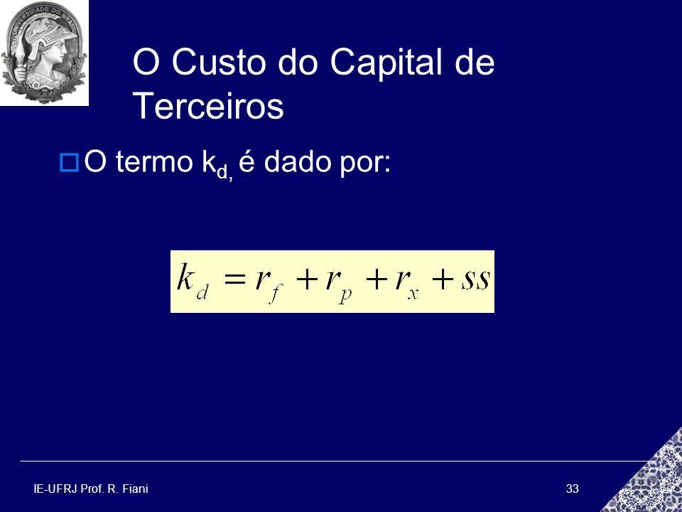 IE-UFRJ Prof. R. Fiani33 O Custo do Capital de Terceiros O termo k d, é dado por: