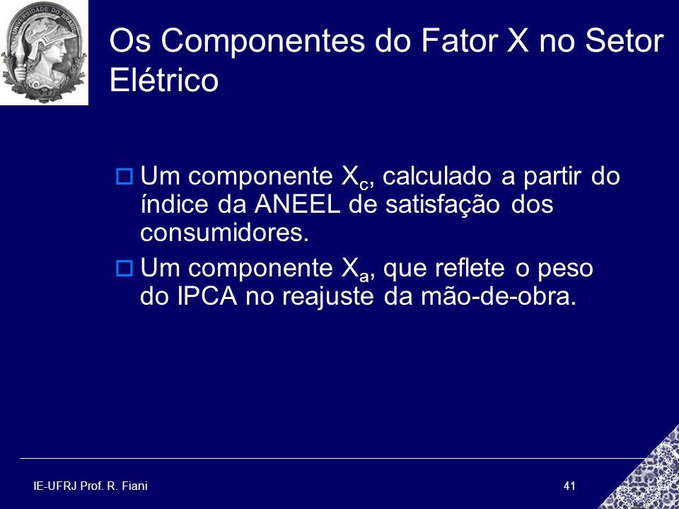 IE-UFRJ Prof. R. Fiani41 Os Componentes do Fator X no Setor Elétrico Um componente X c, calculado a partir do índice da ANEEL de satisfação dos consum