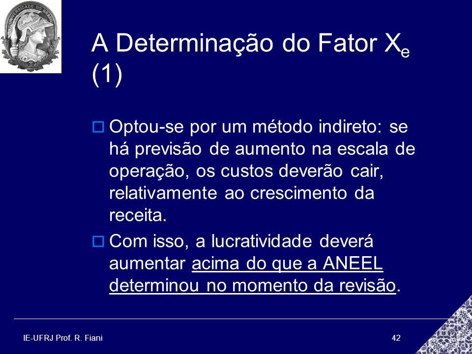 IE-UFRJ Prof. R. Fiani42 A Determinação do Fator X e (1) Optou-se por um método indireto: se há previsão de aumento na escala de operação, os custos d