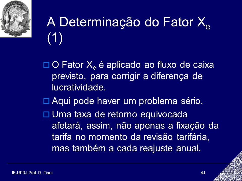 IE-UFRJ Prof. R. Fiani44 A Determinação do Fator X e (1) O Fator X e é aplicado ao fluxo de caixa previsto, para corrigir a diferença de lucratividade