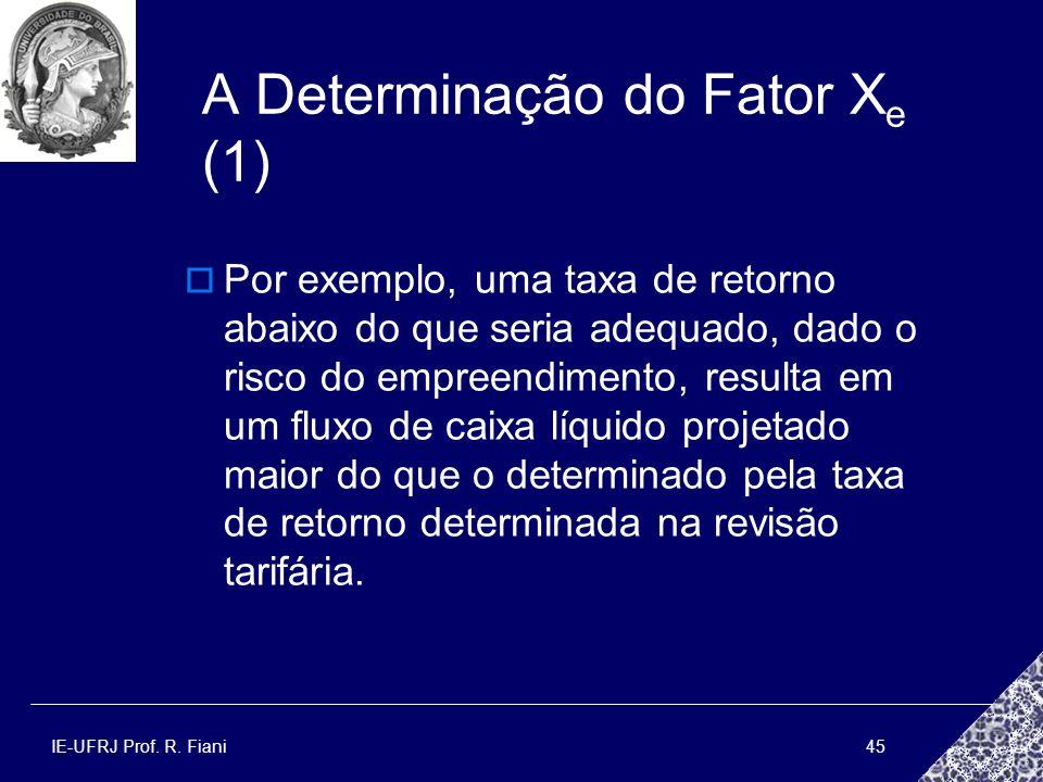 IE-UFRJ Prof. R. Fiani45 A Determinação do Fator X e (1) Por exemplo, uma taxa de retorno abaixo do que seria adequado, dado o risco do empreendimento