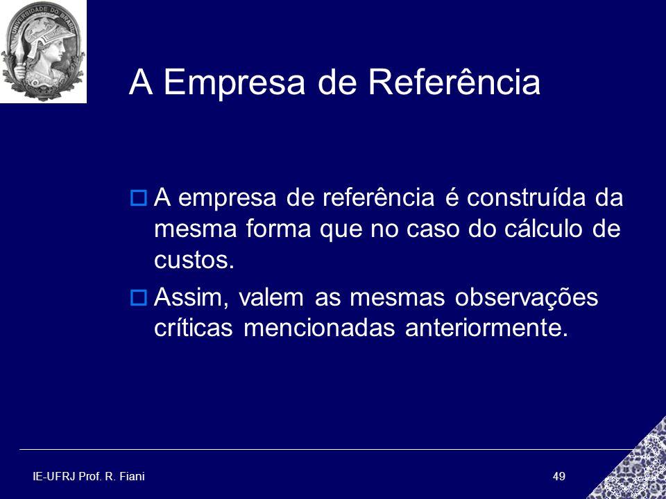 IE-UFRJ Prof. R. Fiani49 A Empresa de Referência A empresa de referência é construída da mesma forma que no caso do cálculo de custos. Assim, valem as