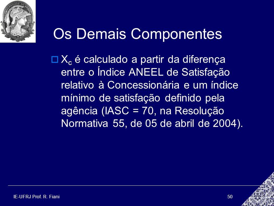 IE-UFRJ Prof. R. Fiani50 Os Demais Componentes X c é calculado a partir da diferença entre o Índice ANEEL de Satisfação relativo à Concessionária e um