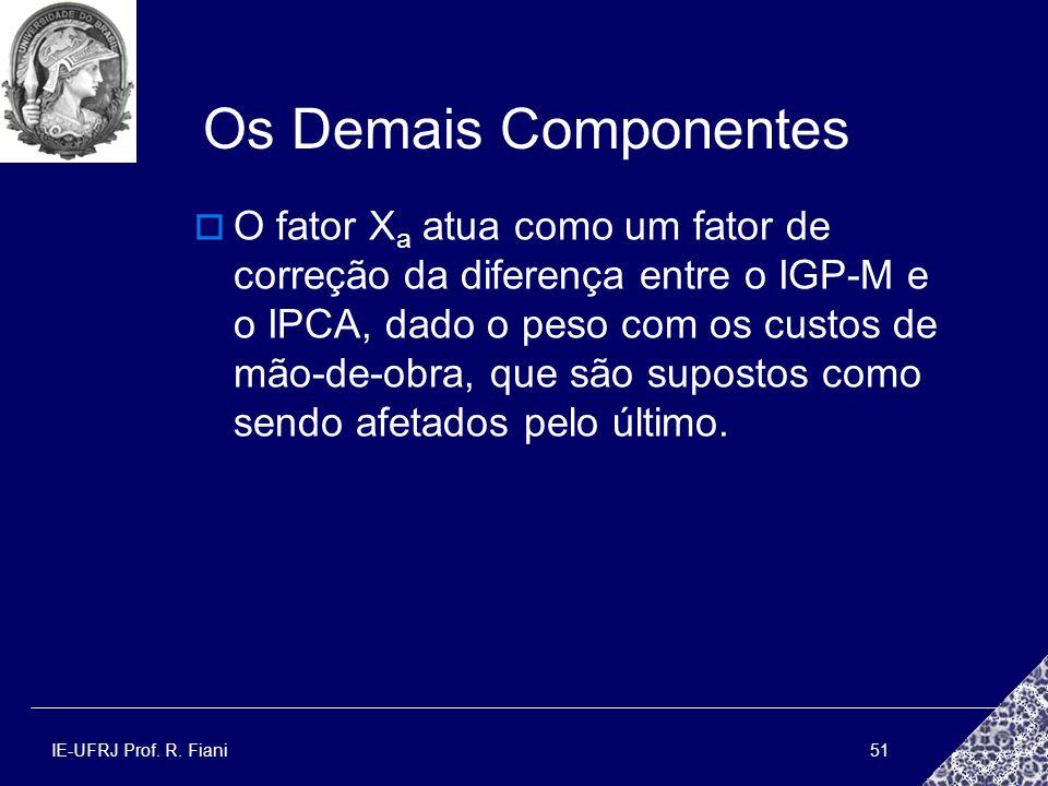 IE-UFRJ Prof. R. Fiani51 Os Demais Componentes O fator X a atua como um fator de correção da diferença entre o IGP-M e o IPCA, dado o peso com os cust