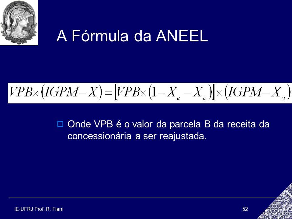 IE-UFRJ Prof. R. Fiani52 A Fórmula da ANEEL Onde VPB é o valor da parcela B da receita da concessionária a ser reajustada.
