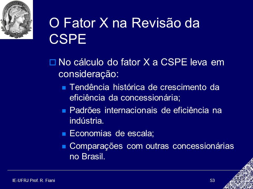 IE-UFRJ Prof. R. Fiani53 O Fator X na Revisão da CSPE No cálculo do fator X a CSPE leva em consideração: Tendência histórica de crescimento da eficiên