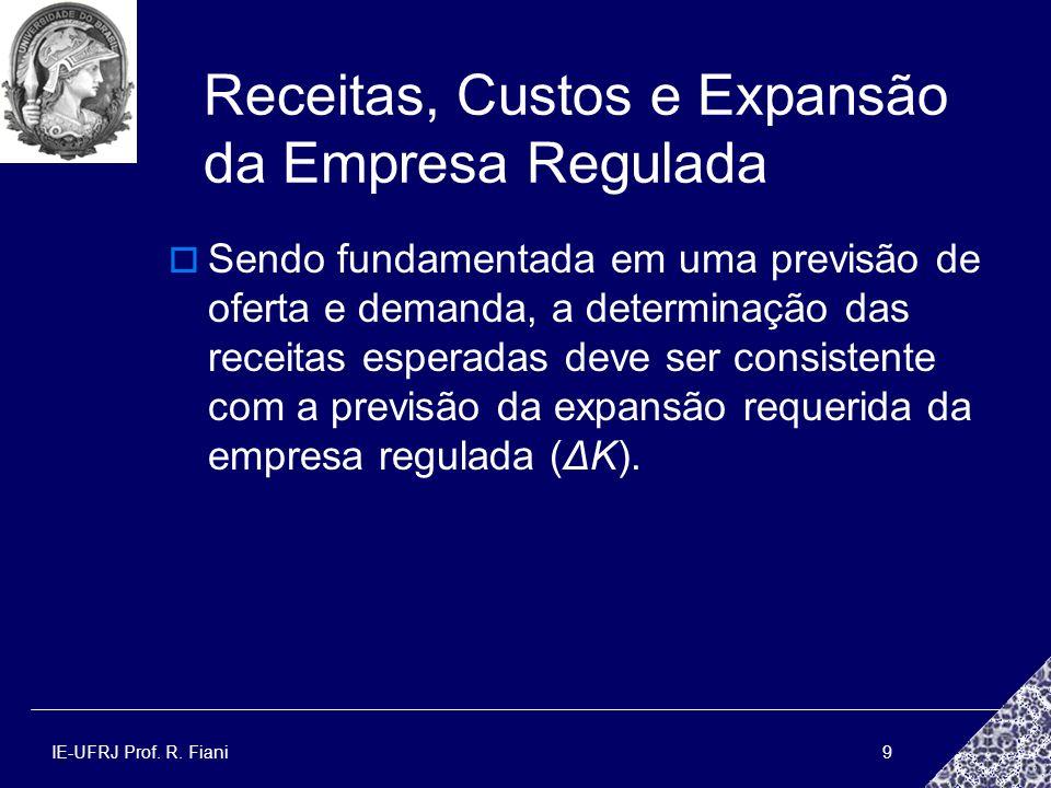 IE-UFRJ Prof. R. Fiani9 Receitas, Custos e Expansão da Empresa Regulada Sendo fundamentada em uma previsão de oferta e demanda, a determinação das rec