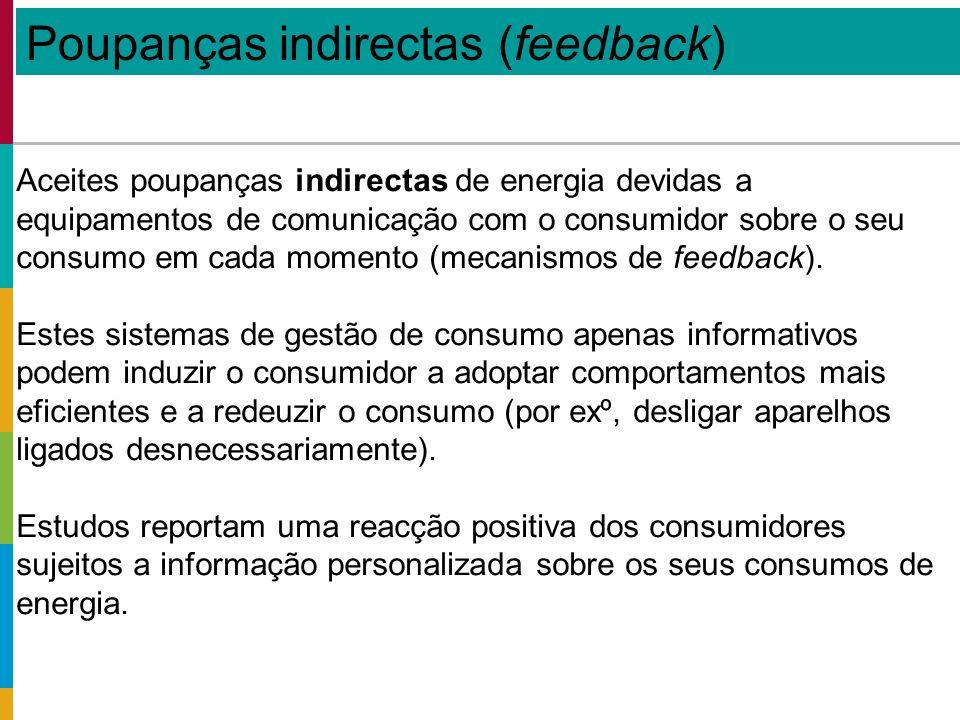 Aceites poupanças indirectas de energia devidas a equipamentos de comunicação com o consumidor sobre o seu consumo em cada momento (mecanismos de feedback).
