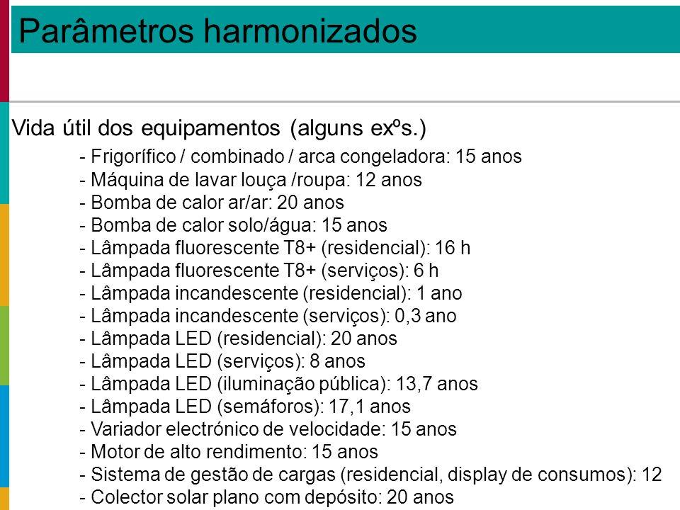 Vida útil dos equipamentos (alguns exºs.) - Frigorífico / combinado / arca congeladora: 15 anos - Máquina de lavar louça /roupa: 12 anos - Bomba de calor ar/ar: 20 anos - Bomba de calor solo/água: 15 anos - Lâmpada fluorescente T8+ (residencial): 16 h - Lâmpada fluorescente T8+ (serviços): 6 h - Lâmpada incandescente (residencial): 1 ano - Lâmpada incandescente (serviços): 0,3 ano - Lâmpada LED (residencial): 20 anos - Lâmpada LED (serviços): 8 anos - Lâmpada LED (iluminação pública): 13,7 anos - Lâmpada LED (semáforos): 17,1 anos - Variador electrónico de velocidade: 15 anos - Motor de alto rendimento: 15 anos - Sistema de gestão de cargas (residencial, display de consumos): 12 - Colector solar plano com depósito: 20 anos Parâmetros harmonizados