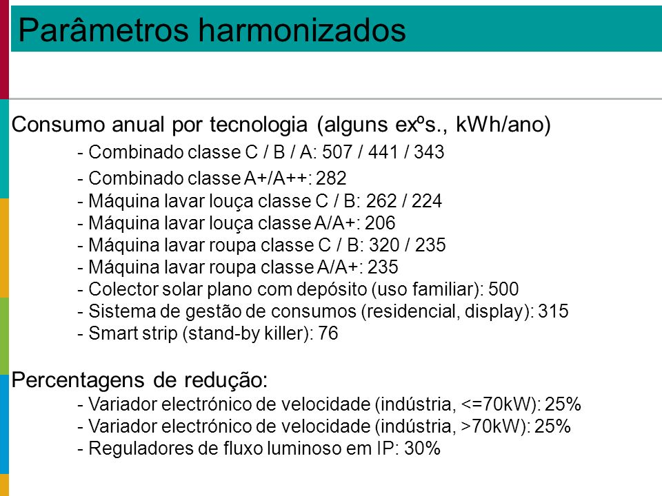 Consumo anual por tecnologia (alguns exºs., kWh/ano) - Combinado classe C / B / A: 507 / 441 / 343 - Combinado classe A+/A++: 282 - Máquina lavar louça classe C / B: 262 / 224 - Máquina lavar louça classe A/A+: 206 - Máquina lavar roupa classe C / B: 320 / 235 - Máquina lavar roupa classe A/A+: 235 - Colector solar plano com depósito (uso familiar): 500 - Sistema de gestão de consumos (residencial, display): 315 - Smart strip (stand-by killer): 76 Percentagens de redução: - Variador electrónico de velocidade (indústria, <=70kW): 25% - Variador electrónico de velocidade (indústria, >70kW): 25% - Reguladores de fluxo luminoso em IP: 30% Parâmetros harmonizados