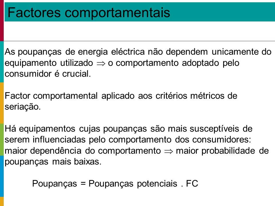 As poupanças de energia eléctrica não dependem unicamente do equipamento utilizado o comportamento adoptado pelo consumidor é crucial.
