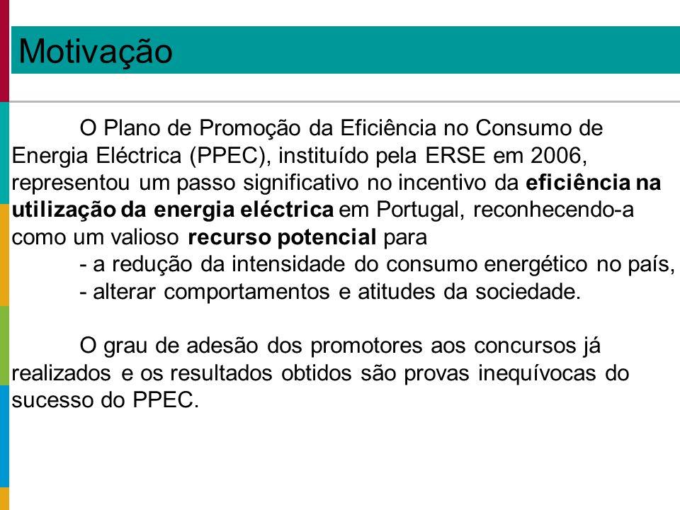 Dar uma panorâmica geral do PPEC na perspectiva de um investigador universitário que integra um grupo de pesquisa da Universidade de Coimbra que tem realizado projetos para uma grande empresa portuguesa no apoio à preparação de candidaturas.
