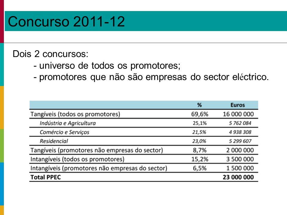 Dois 2 concursos: - universo de todos os promotores; - promotores que não são empresas do sector el é ctrico.