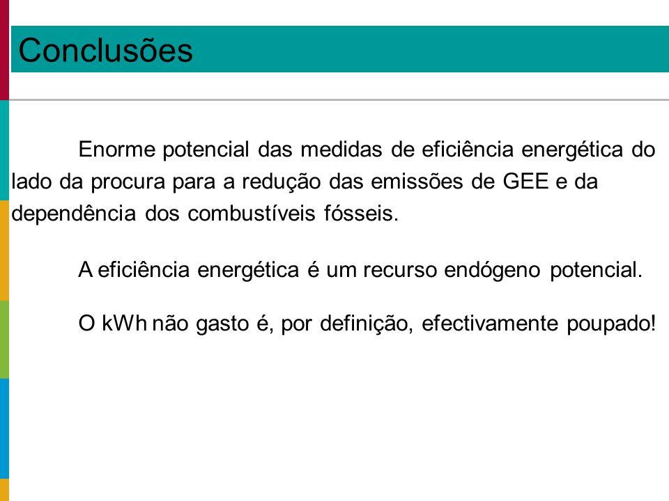Enorme potencial das medidas de eficiência energética do lado da procura para a redução das emissões de GEE e da dependência dos combustíveis fósseis.