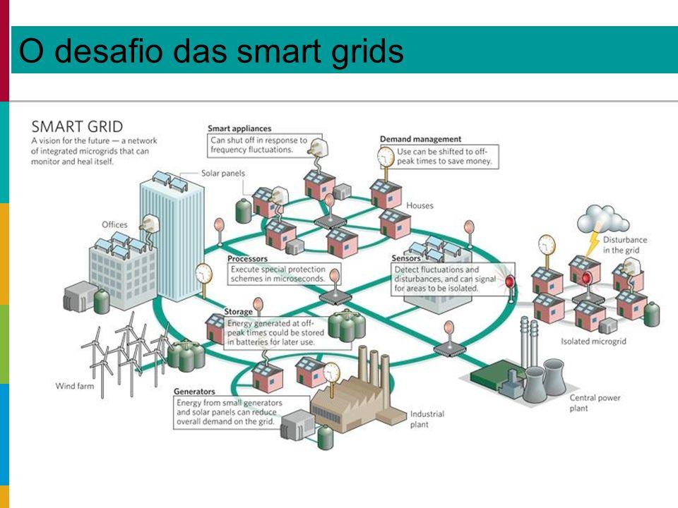 O desafio das smart grids