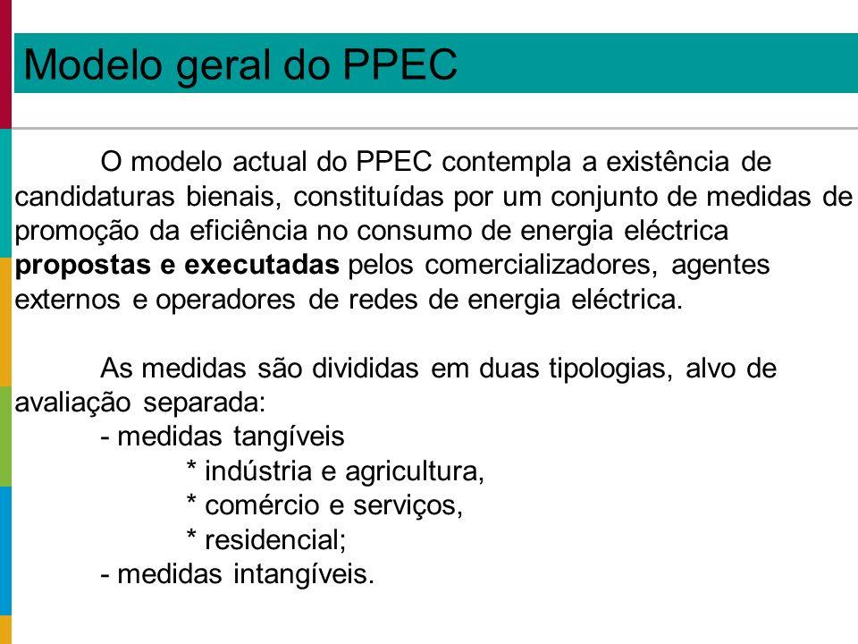 O modelo actual do PPEC contempla a existência de candidaturas bienais, constituídas por um conjunto de medidas de promoção da eficiência no consumo de energia eléctrica propostas e executadas pelos comercializadores, agentes externos e operadores de redes de energia eléctrica.