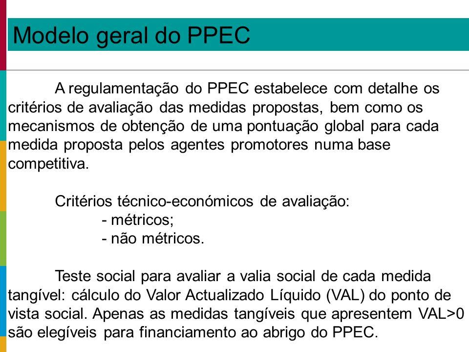 A regulamentação do PPEC estabelece com detalhe os critérios de avaliação das medidas propostas, bem como os mecanismos de obtenção de uma pontuação global para cada medida proposta pelos agentes promotores numa base competitiva.