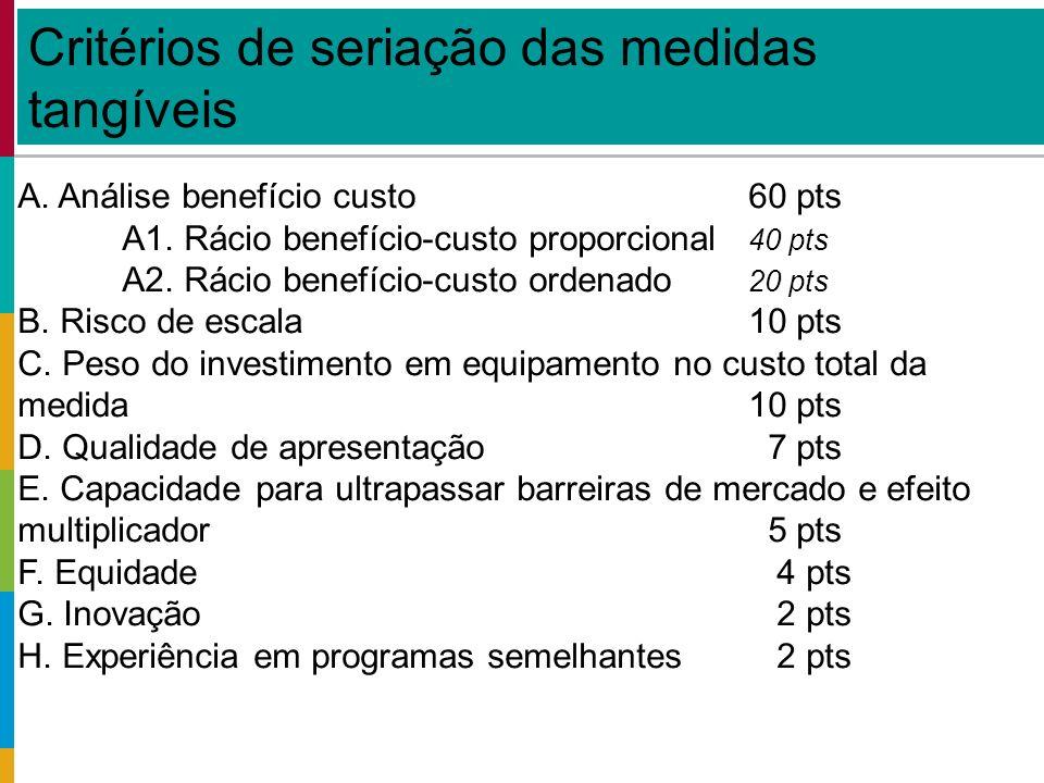 A. Análise benefício custo60 pts A1. Rácio benefício-custo proporcional 40 pts A2.