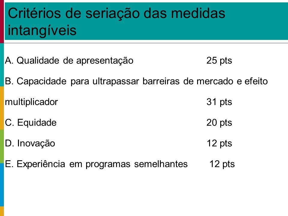 A. Qualidade de apresentação 25 pts B.