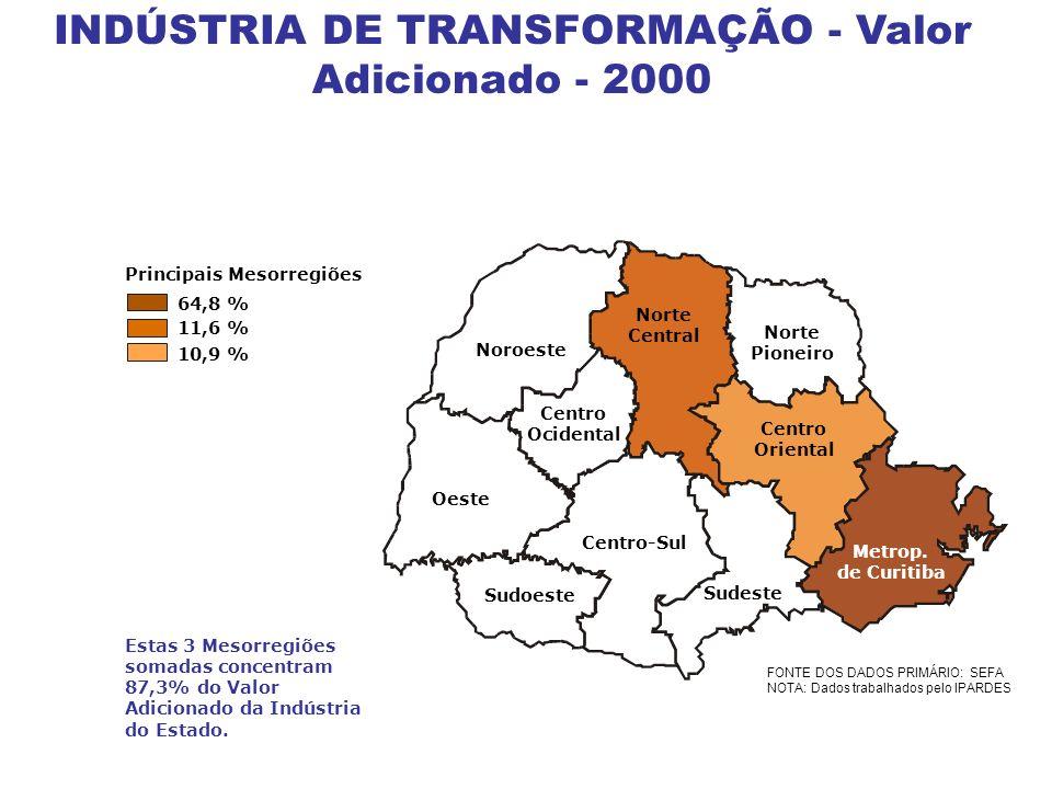 Estas 3 Mesorregiões somadas concentram 87,3% do Valor Adicionado da Indústria do Estado. Principais Mesorregiões 64,8 % 11,6 % 10,9 % FONTE DOS DADOS