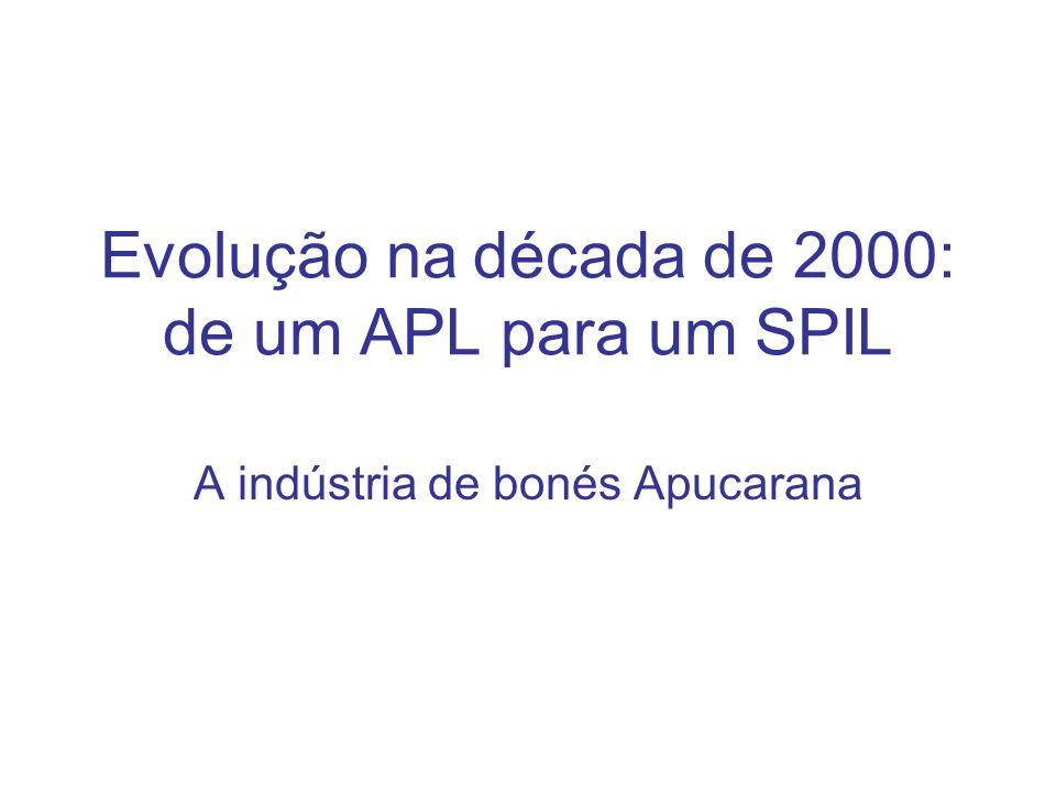 SP Paraguai CTBA APL CONFECÇÕES CNAEs: 1812 1821 Polo de confecções e Moda Norte do Paraná: 2500 empresas