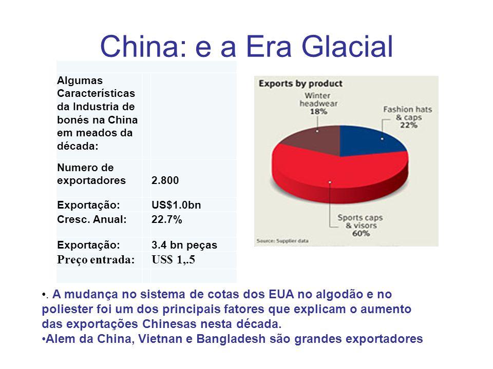 China: e a Era Glacial Algumas Características da Industria de bonés na China em meados da década: Numero de exportadores 2.800 Exportação: US$1.0bn C