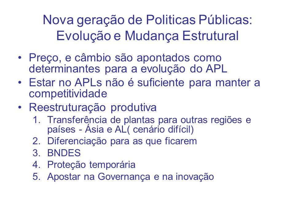 Nova geração de Politicas Públicas: Evolução e Mudança Estrutural Preço, e câmbio são apontados como determinantes para a evolução do APL Estar no APL