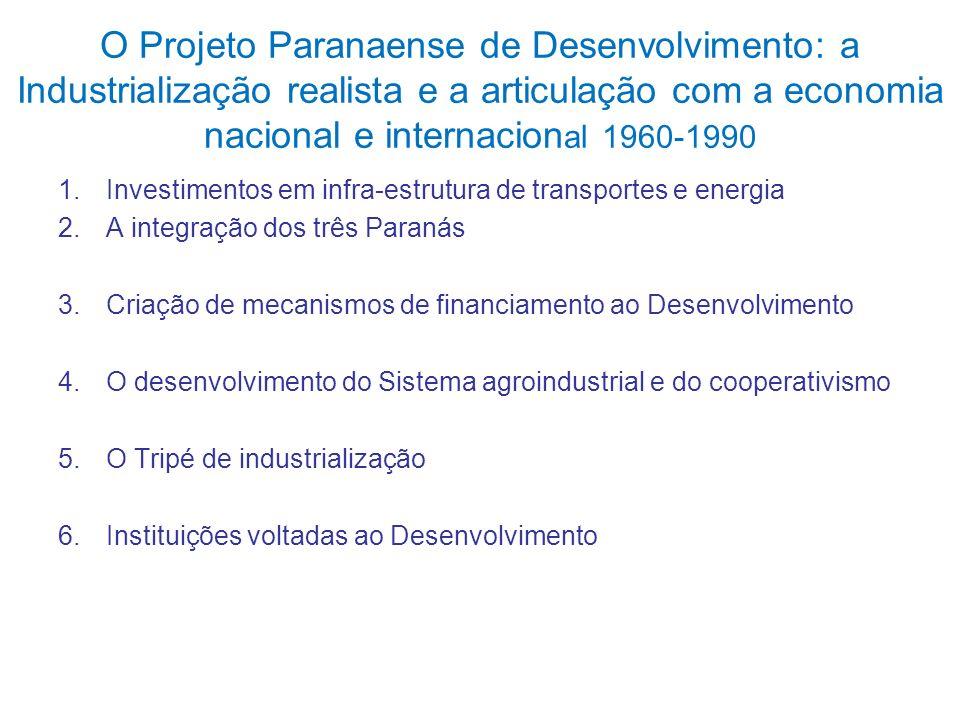 O Projeto Paranaense de Desenvolvimento: a Industrialização realista e a articulação com a economia nacional e internacion al 1960-1990 1.Investimento