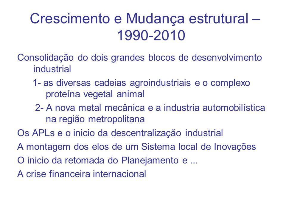 Crescimento e Mudança estrutural – 1990-2010 Consolidação do dois grandes blocos de desenvolvimento industrial 1- as diversas cadeias agroindustriais