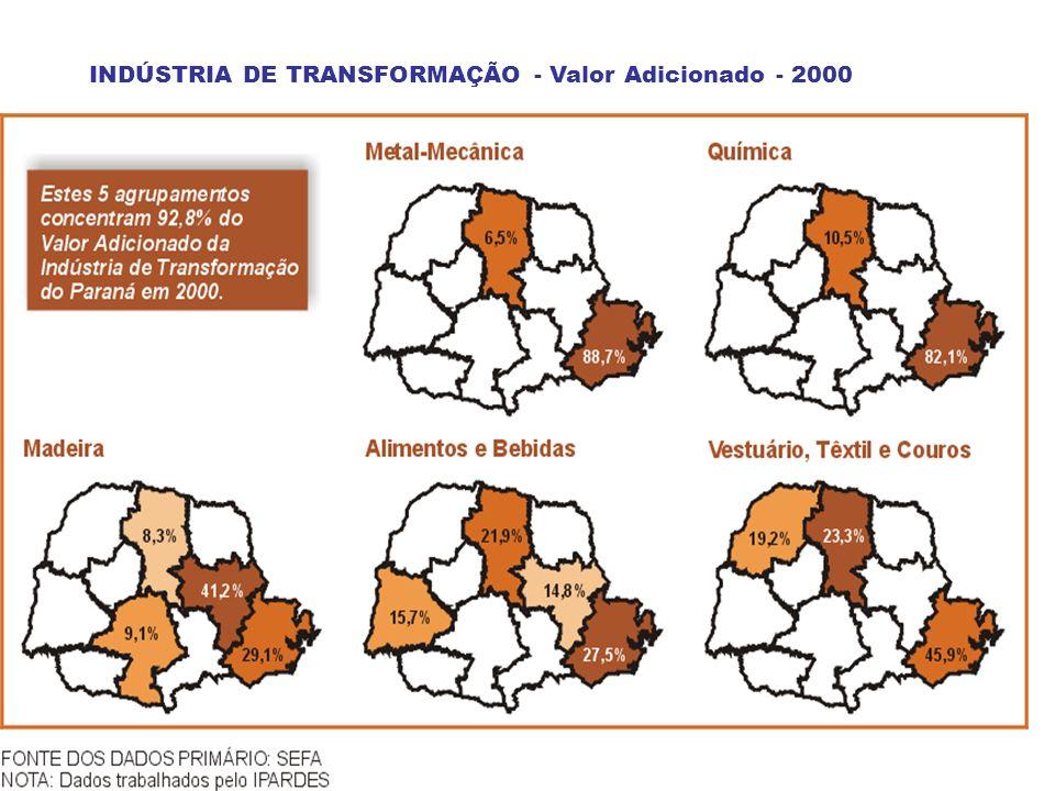 Estas 3 Mesorregiões somadas concentram 87,3% do Valor Adicionado da Indústria do Estado.