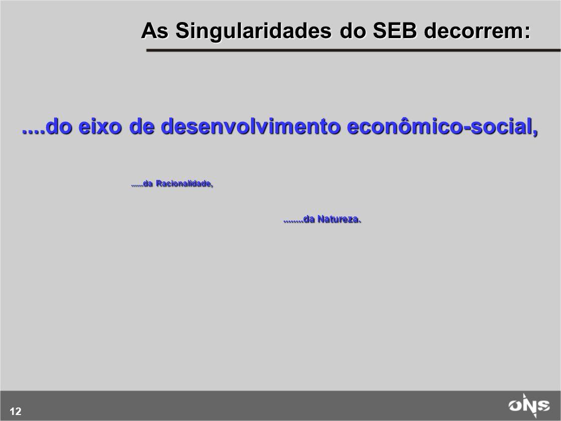 12....do eixo de desenvolvimento econômico-social,......da Racionalidade,......da Racionalidade,........da Natureza.........da Natureza. As Singularid