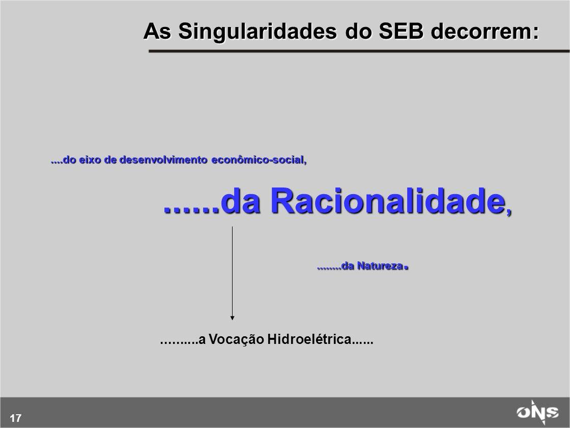 17....do eixo de desenvolvimento econômico-social,......da Racionalidade,......da Racionalidade,........da Natureza.........da Natureza. As Singularid