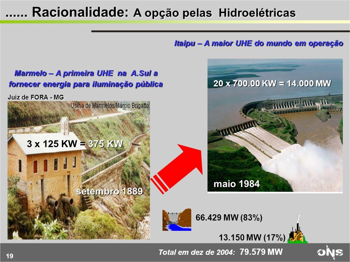 19...... Racionalidade: A opção pelas Hidroelétricas 3 x 125 KW = 375 KW setembro 1889 Juiz de FORA - MG Marmelo – A primeira UHE na A.Sul a fornecer