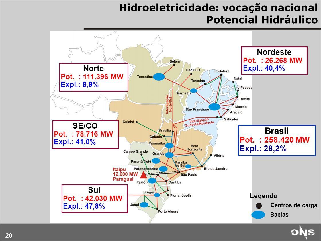 20 Sul Pot. : 42.030 MW Expl.: 47,8% SE/CO Pot. : 78.716 MW Expl.: 41,0% Norte Pot. : 111.396 MW Expl.: 8,9% Nordeste Pot. : 26.268 MW Expl.: 40,4% Br
