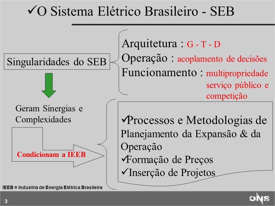 3 O Sistema Elétrico Brasileiro - SEB Singularidades do SEB Arquitetura : G - T - D Operação : acoplamento de decisões Funcionamento : multipropriedad