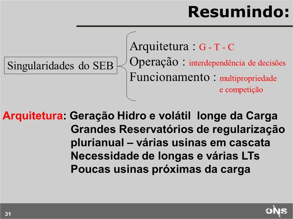 31 Singularidades do SEB Arquitetura : G - T - C Operação : interdependência de decisões Funcionamento : multipropriedade e competição Resumindo: Arqu