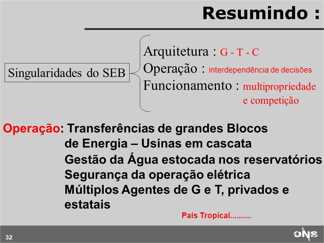 33 Singularidades do SEB Arquitetura : G - T - C Operação : interdependência de decisões Funcionamento : multipropriedade e competição Resumindo : Funcionamento: Múltiplos Agentes de G, T e D competindo Três Ambientes de Comercialização Necessidade de Transparência e Reprodutibilidade, Equidade e Neutralidade