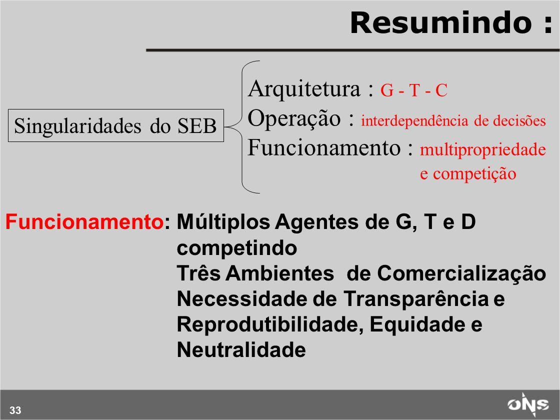 33 Singularidades do SEB Arquitetura : G - T - C Operação : interdependência de decisões Funcionamento : multipropriedade e competição Resumindo : Fun