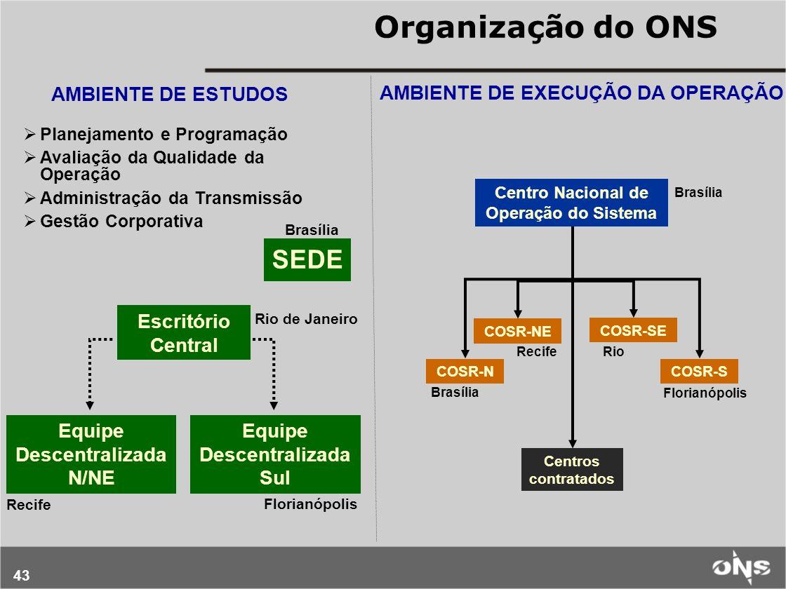 43 Organização do ONS AMBIENTE DE ESTUDOS Planejamento e Programação Avaliação da Qualidade da Operação Administração da Transmissão Gestão Corporativ