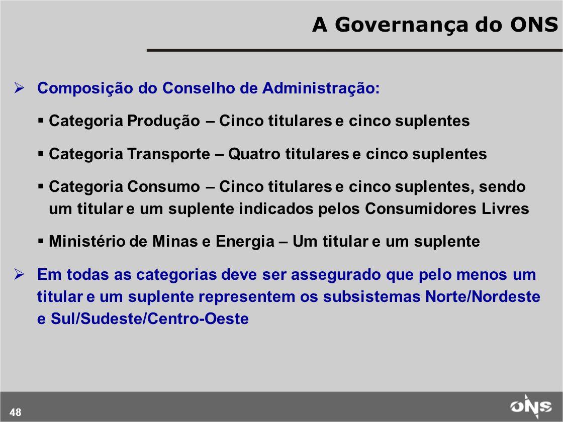 48 A Governança do ONS Composição do Conselho de Administração: Categoria Produção – Cinco titulares e cinco suplentes Categoria Transporte – Quatro t