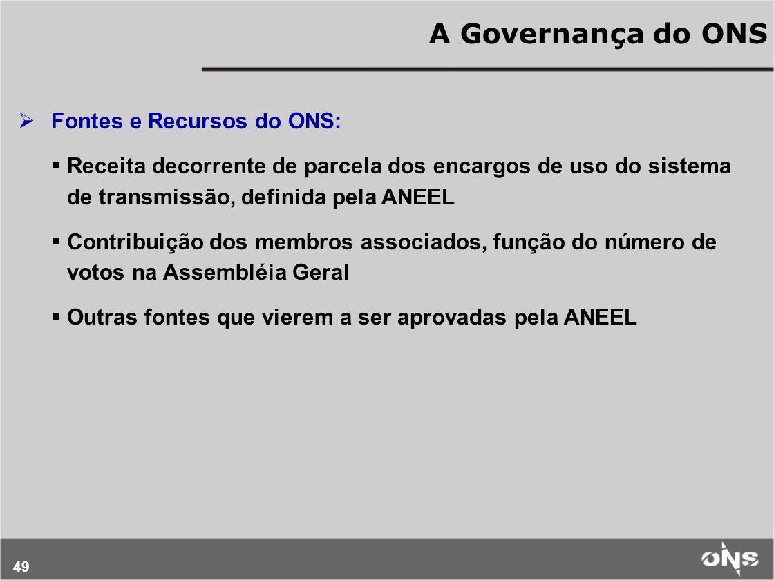 49 A Governança do ONS Fontes e Recursos do ONS: Receita decorrente de parcela dos encargos de uso do sistema de transmissão, definida pela ANEEL Cont