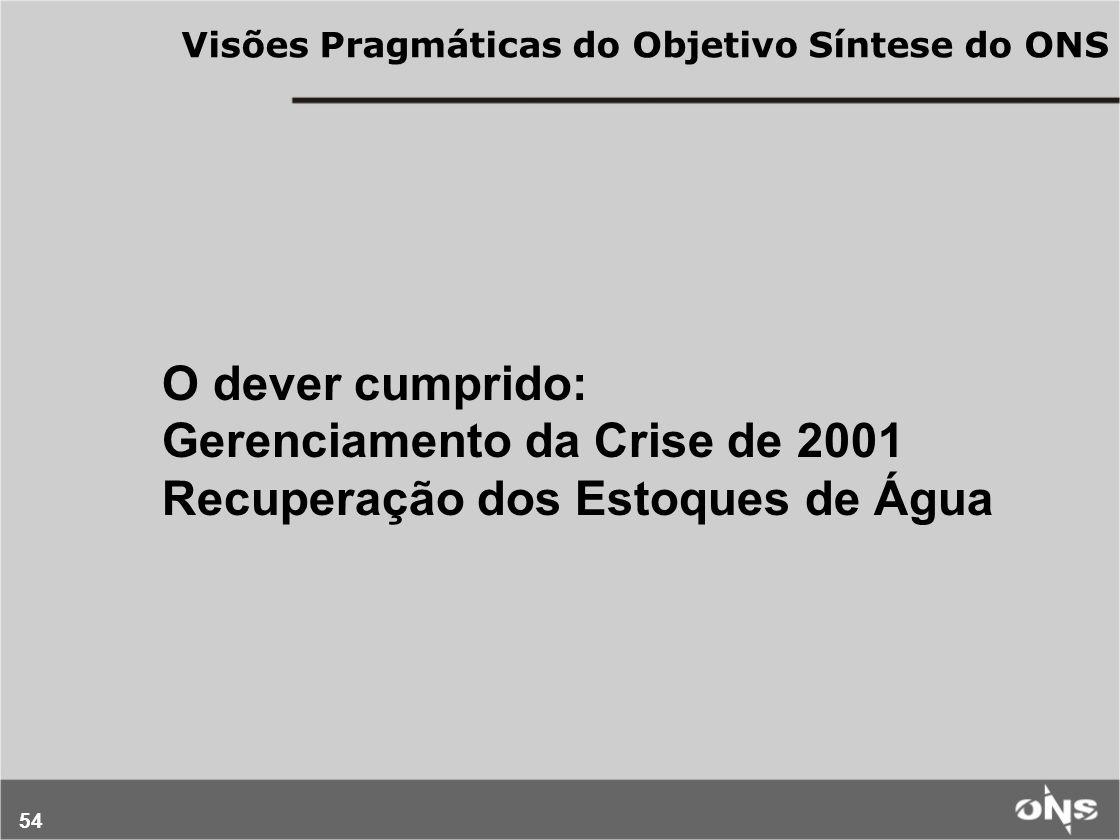 54 Visões Pragmáticas do Objetivo Síntese do ONS O dever cumprido: Gerenciamento da Crise de 2001 Recuperação dos Estoques de Água