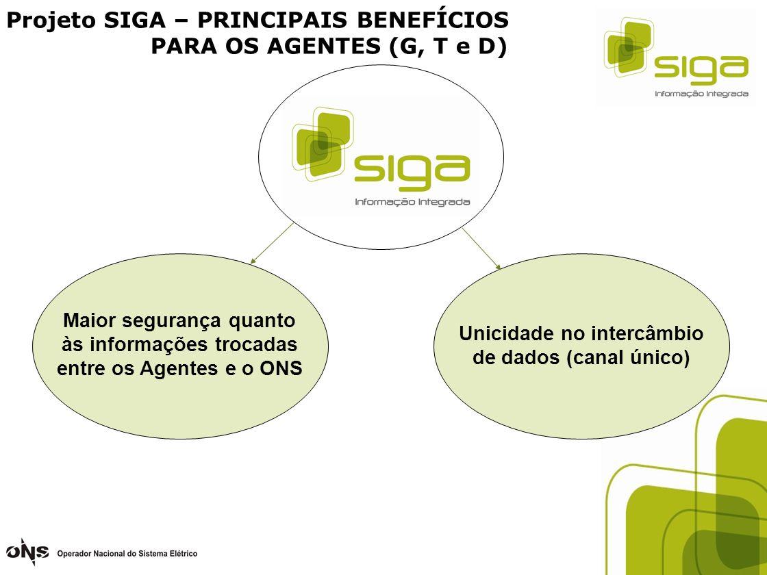 Projeto SIGA – PRINCIPAIS BENEFÍCIOS PARA OS AGENTES (G, T e D) Maior segurança quanto às informações trocadas entre os Agentes e o ONS Unicidade no i