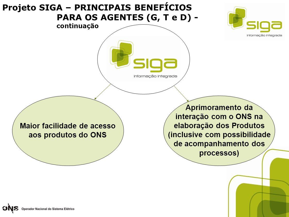 Projeto SIGA – PRINCIPAIS BENEFÍCIOS PARA OS AGENTES (G, T e D) - continuação Maior facilidade de acesso aos produtos do ONS Aprimoramento da interaçã