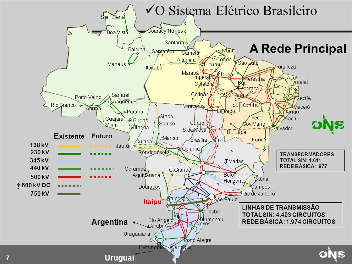 8 As dimensões relativas do SIN Sistema de Transmissão Brasileiro: extensão comparada com a da Europa 1 cm + 260 km 365,9468,2248,0376,0319,7 - 100,0 200,0 300,0 400,0 500,0 600,0 BrasilFrançaEspanhaInglaterraItália TWh Produção de Energia – 2003
