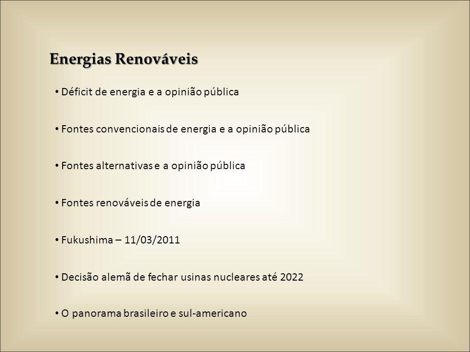 Energias Renováveis Déficit de energia e a opinião pública Fontes convencionais de energia e a opinião pública Fontes alternativas e a opinião pública